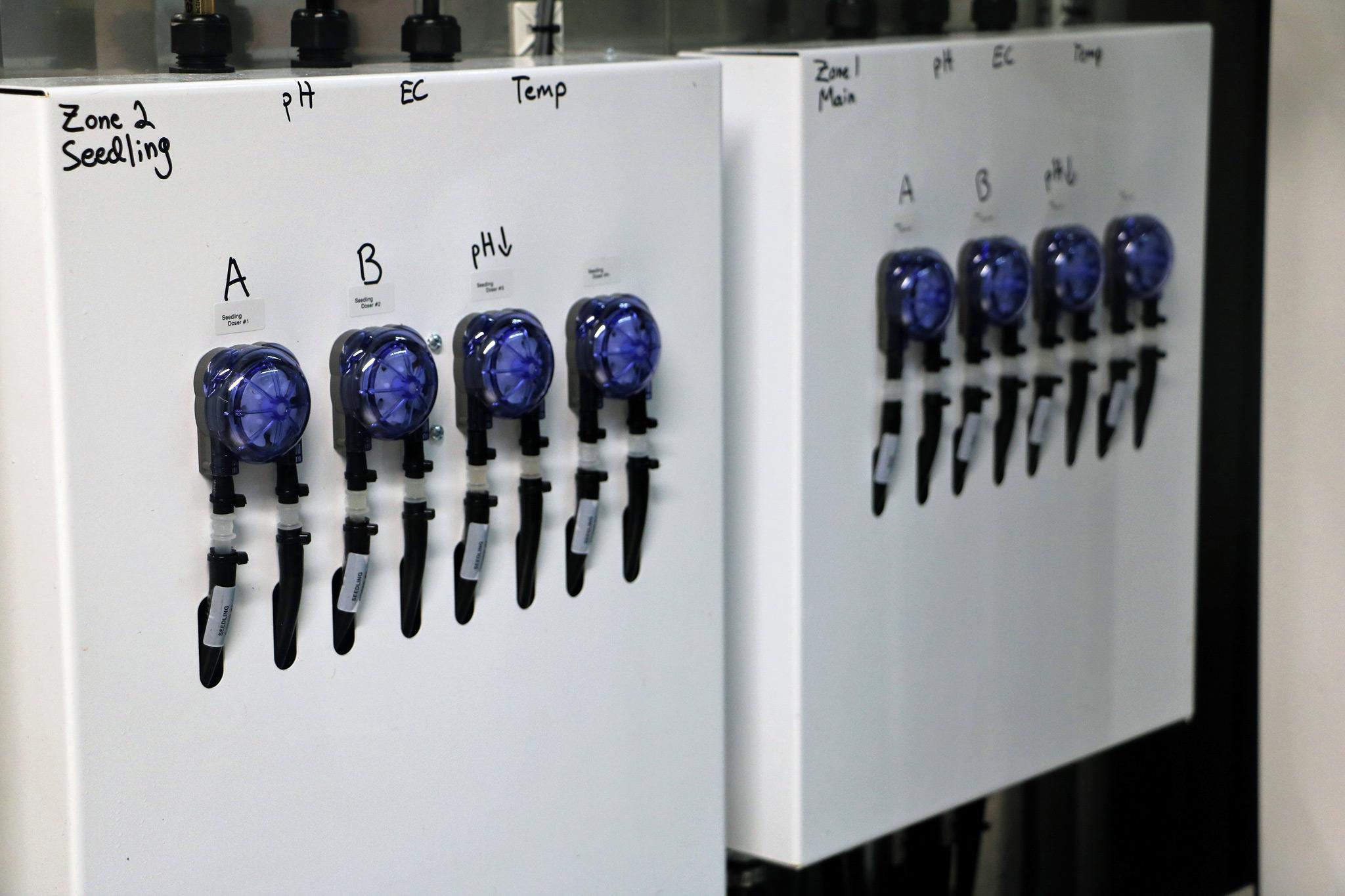 Control Panel for Farm