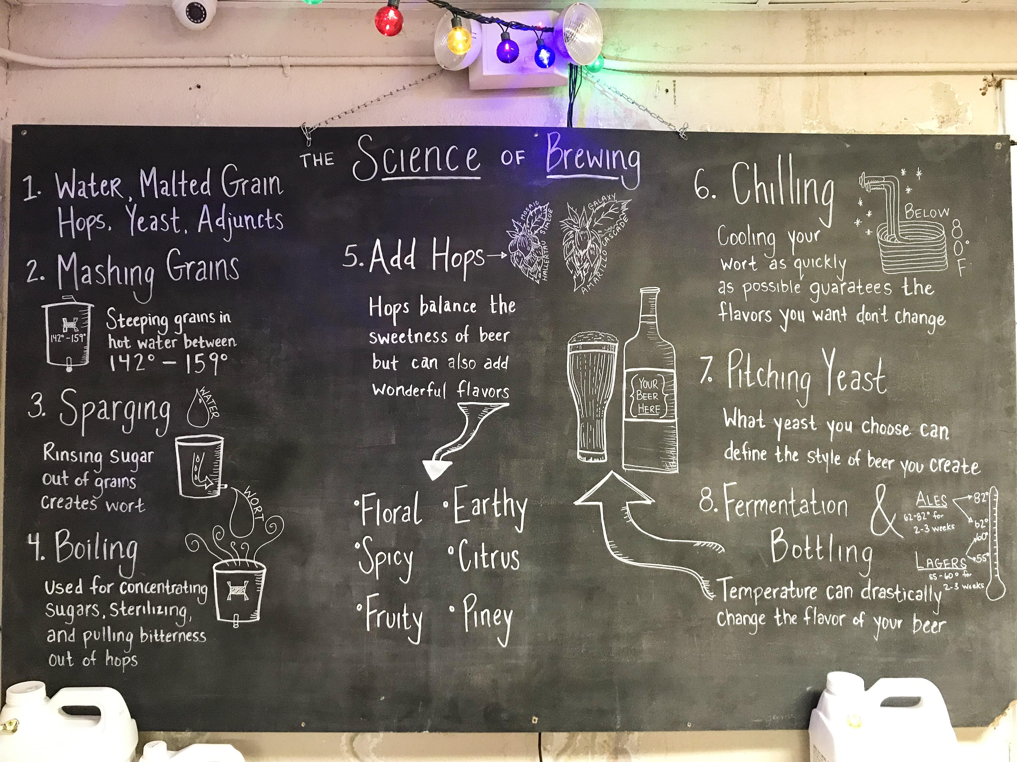 Brewing process