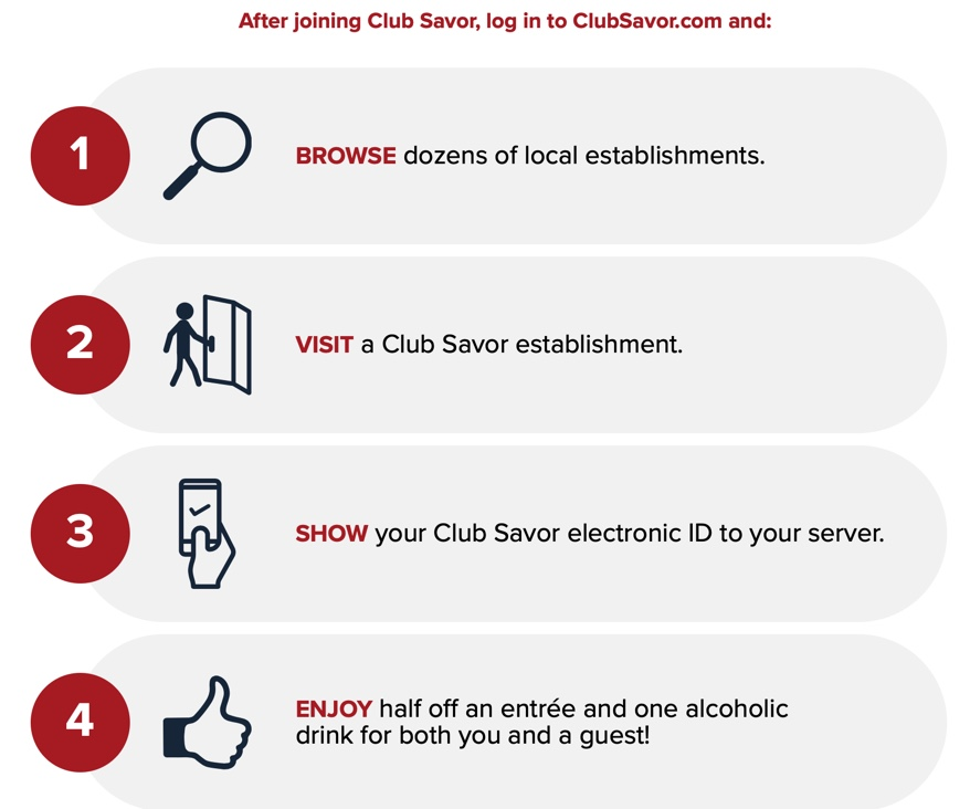 How Does Club Savor Work?